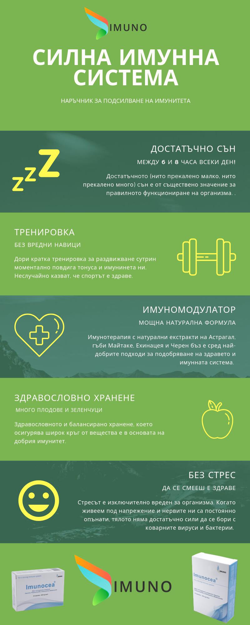 Инфографика за силен имунитет